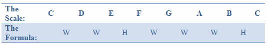 C major scale formula