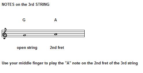 String 3