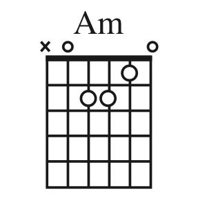 Am chord