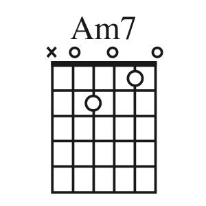 Am7 chord