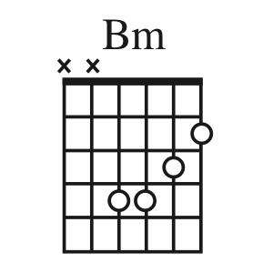 Bm chord