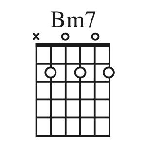 Bm7 chord