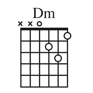 D Minor Chord Dm  Stage 2 Guitar Lesson  Guitar For Beginners BC123