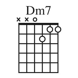 Dm7 chord