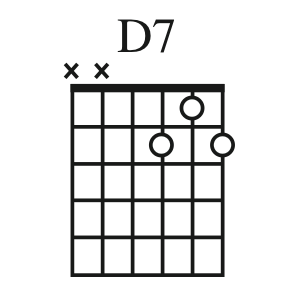 d 7 chord guitar  Minor Seventh Chords