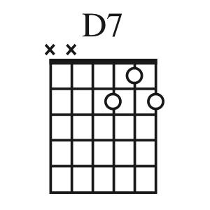 D7 chord