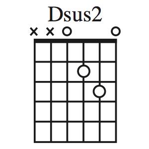 Dsus2 chord