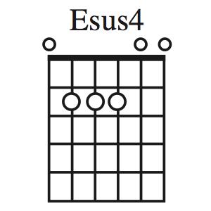 Eus4 chord