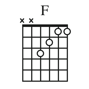 Ultimate Guitar Chord Charts Open Position Chords