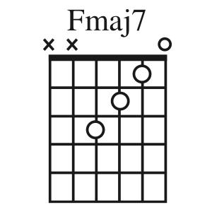 Fmaj7 chord