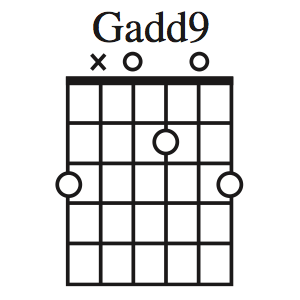 Gadd9 chord