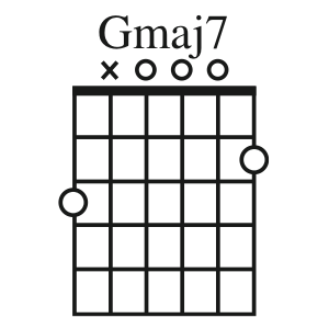 G 7 Chord Guitar Ultimate Guitar Chord Charts - Open Position Chords