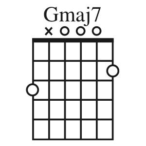 Gmaj7 chord