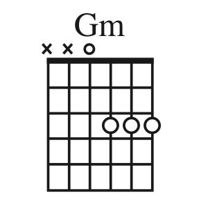 Gm chord