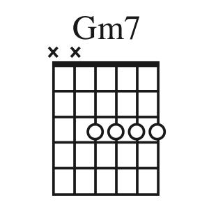 Gm7 chord