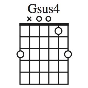 Gsus4 chord