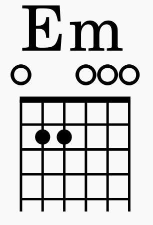 Em chord