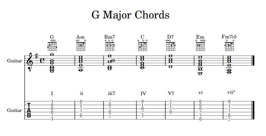 G Major Chords