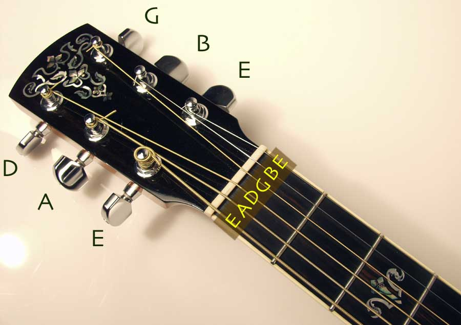 0bf4bfb950e Guitar Tuning - Online Lessons and Resources