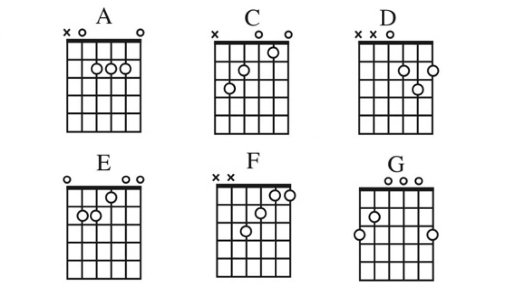 Picture Of Guitar Chords For Beginners