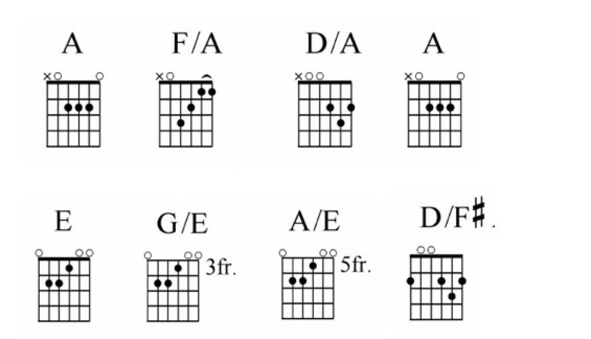 Slash Chords Chart