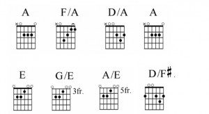Slash Chords Chart